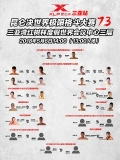 Fight card KLF 73